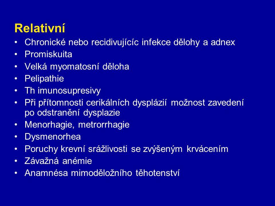 Relativní Chronické nebo recidivujícíc infekce dělohy a adnex