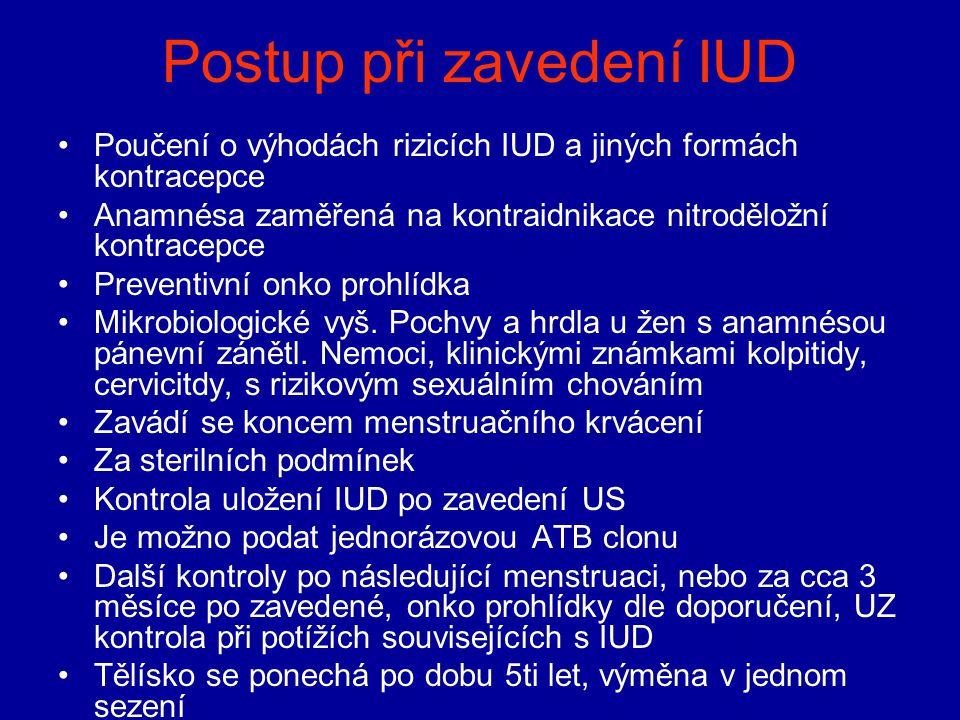 Postup při zavedení IUD