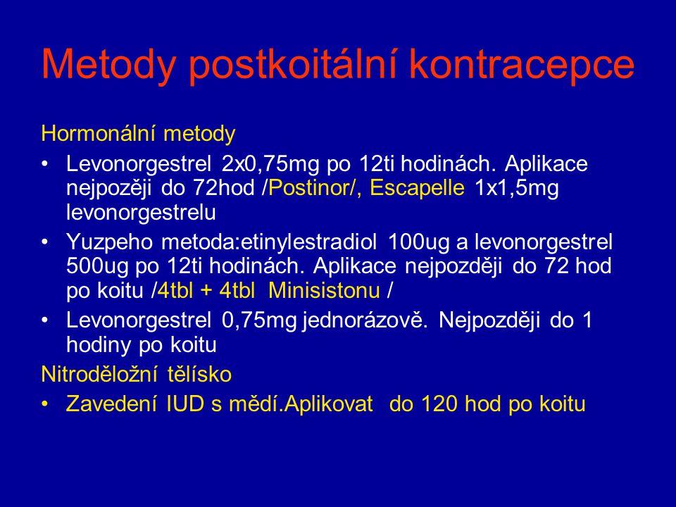 Metody postkoitální kontracepce