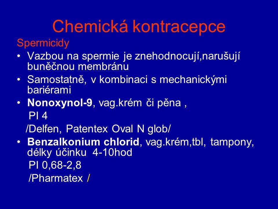 Chemická kontracepce Spermicidy