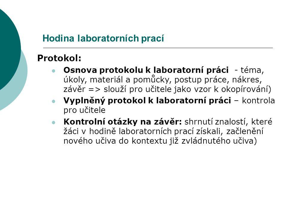 Hodina laboratorních prací