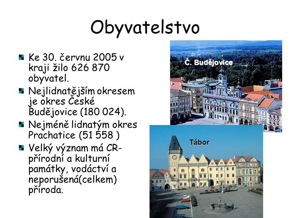 Obyvatelstvo Ke 30. červnu 2005 v kraji žilo 626 870 obyvatel.