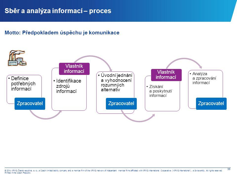 Sběr a analýza informací – postřehy z praxe