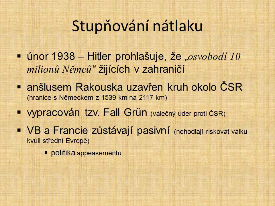 """Stupňování nátlaku únor 1938 – Hitler prohlašuje, že """"osvobodí 10 milionů Němců žijících v zahraničí."""