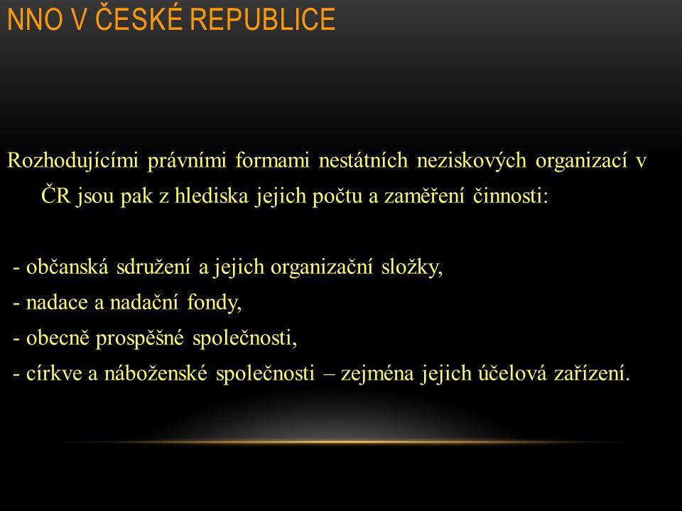 NNO v České republice Rozhodujícími právními formami nestátních neziskových organizací v ČR jsou pak z hlediska jejich počtu a zaměření činnosti: