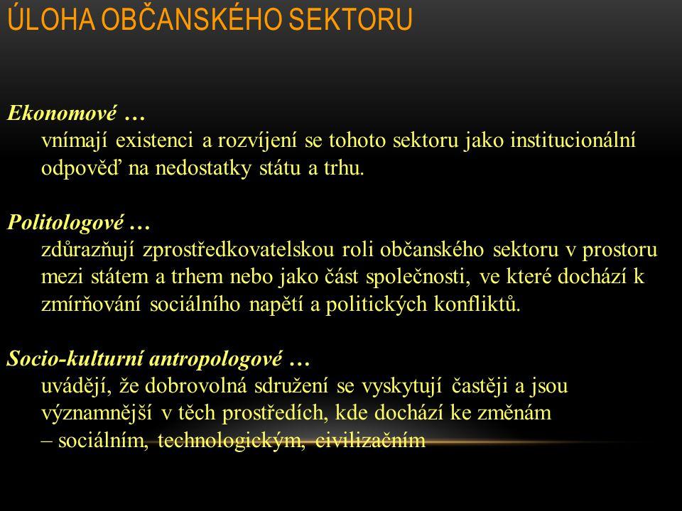 Úloha občanského sektoru
