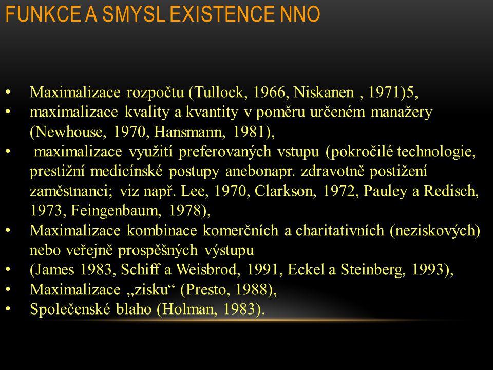 Funkce a smysl existence nno