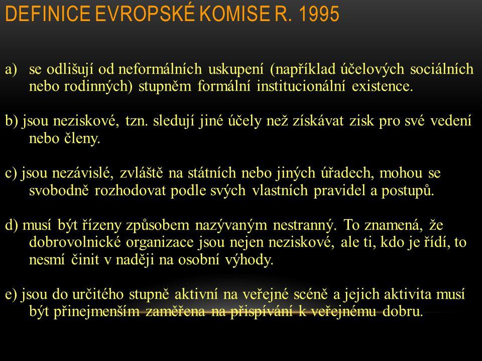 Definice Evropské komise r. 1995