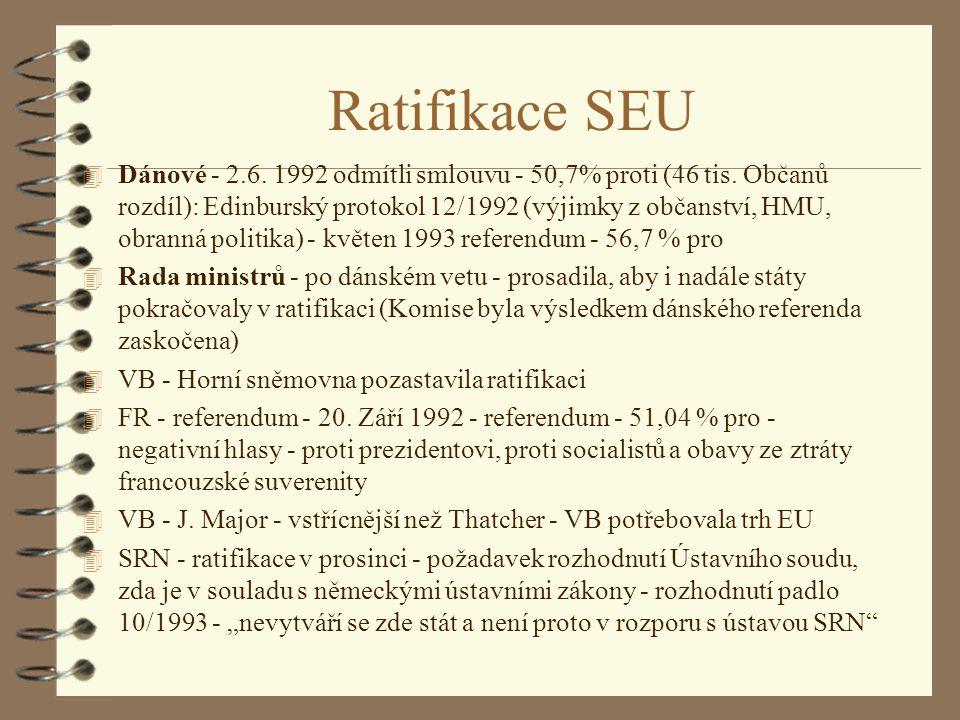 Ratifikace SEU