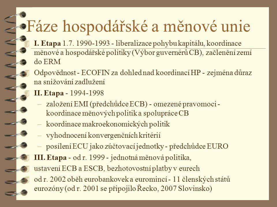 Fáze hospodářské a měnové unie