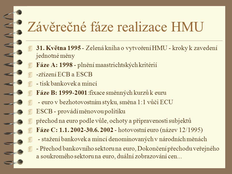 Závěrečné fáze realizace HMU