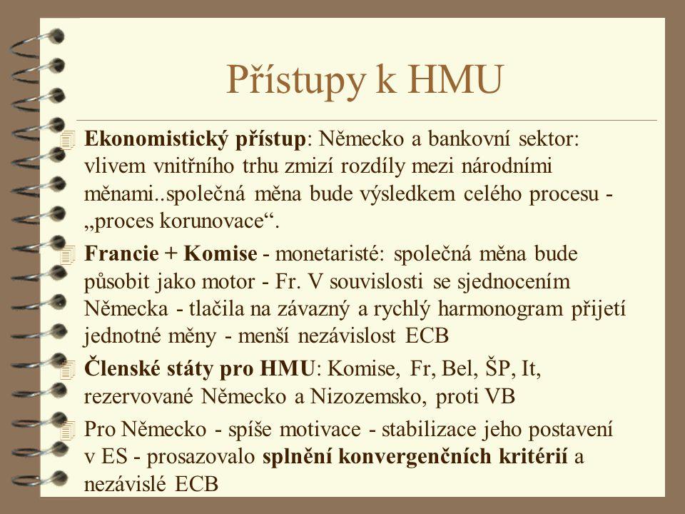 Přístupy k HMU