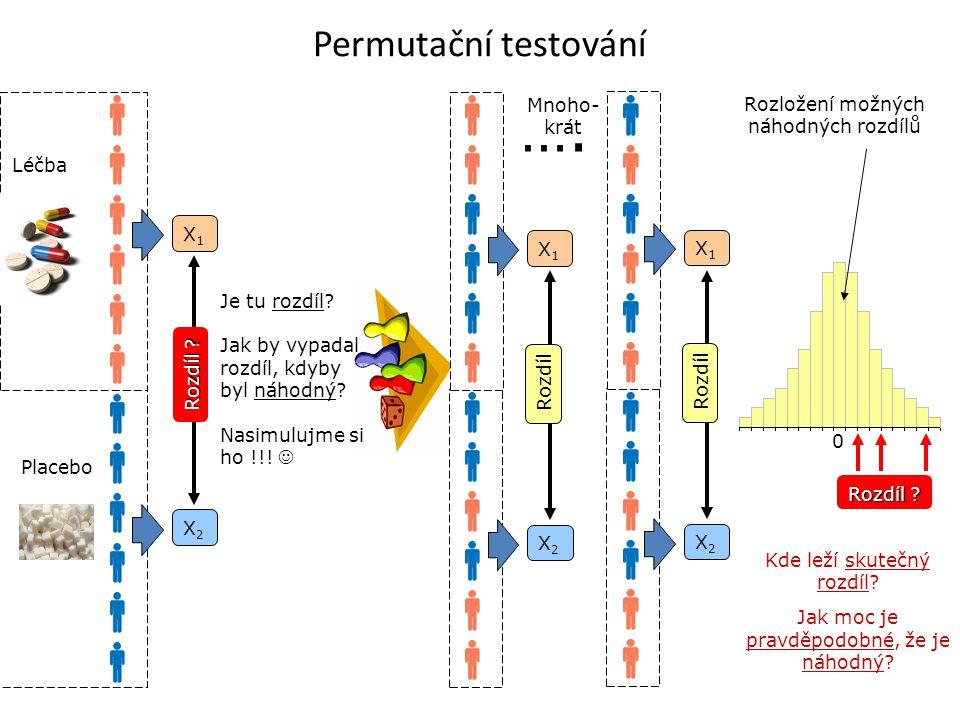 …. Permutační testování Mnoho- krát