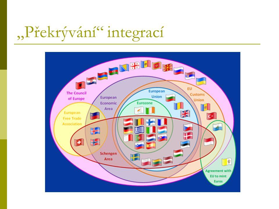 """""""Překrývání integrací"""