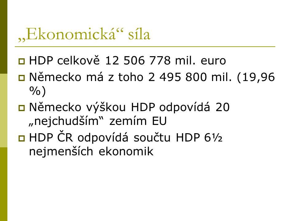 """""""Ekonomická síla HDP celkově 12 506 778 mil. euro"""
