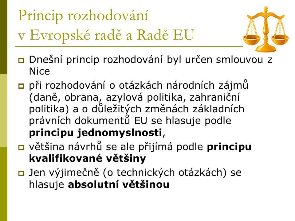 Princip rozhodování v Evropské radě a Radě EU