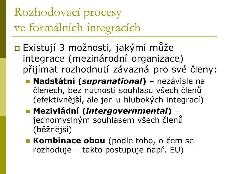 Rozhodovací procesy ve formálních integracích