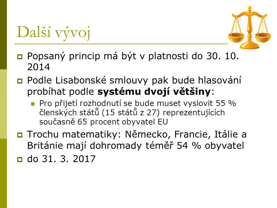 Další vývoj Popsaný princip má být v platnosti do 30. 10. 2014