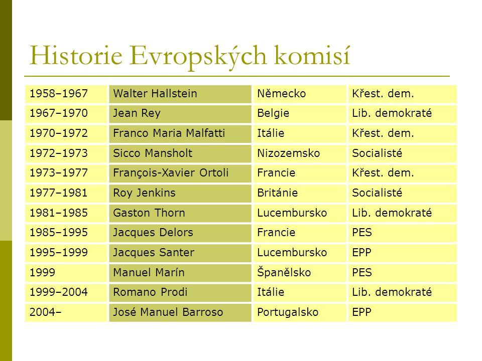 Historie Evropských komisí
