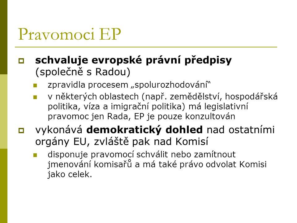 Pravomoci EP schvaluje evropské právní předpisy (společně s Radou)