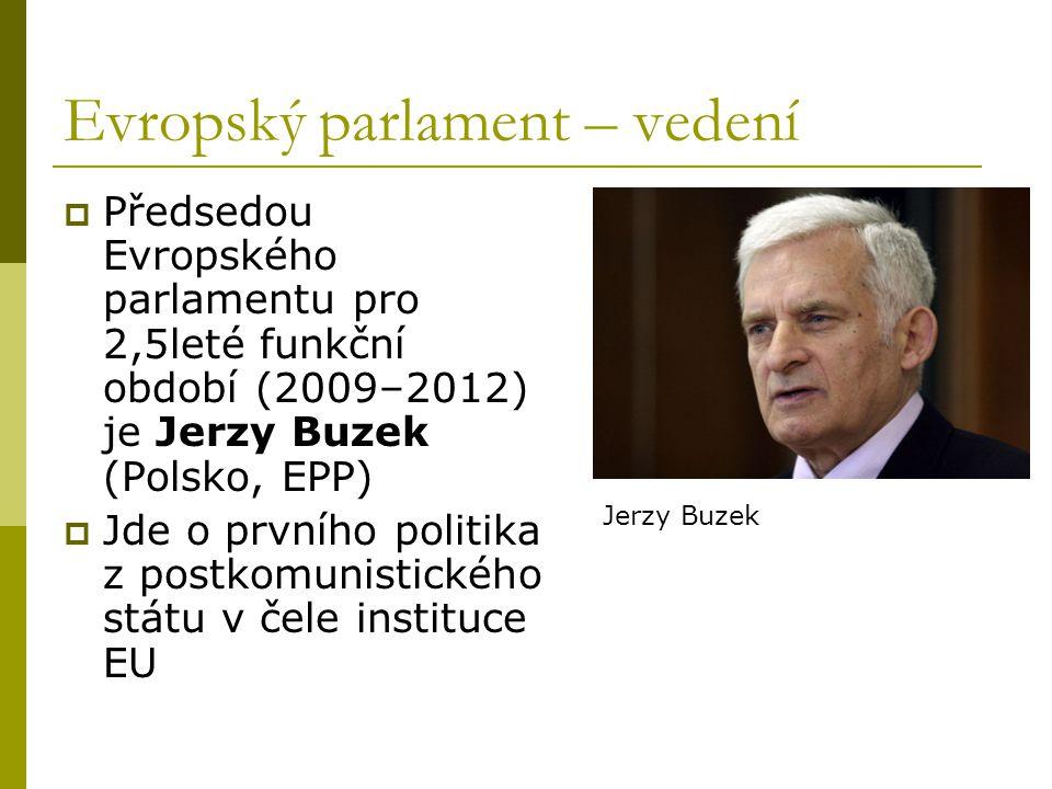 Evropský parlament – vedení