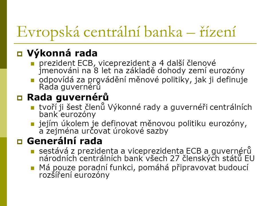 Evropská centrální banka – řízení