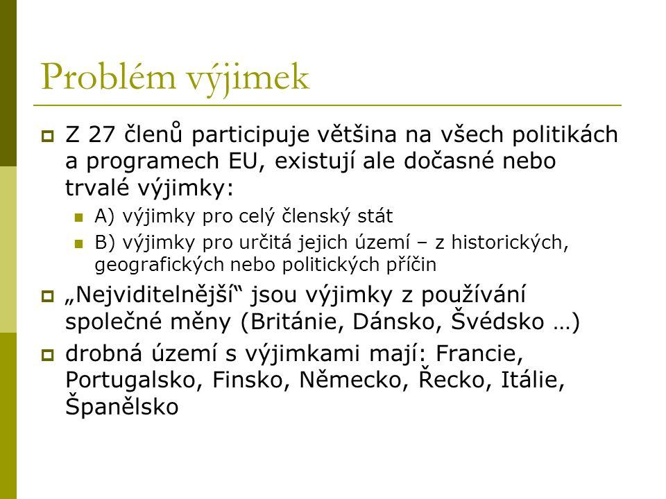 Problém výjimek Z 27 členů participuje většina na všech politikách a programech EU, existují ale dočasné nebo trvalé výjimky: