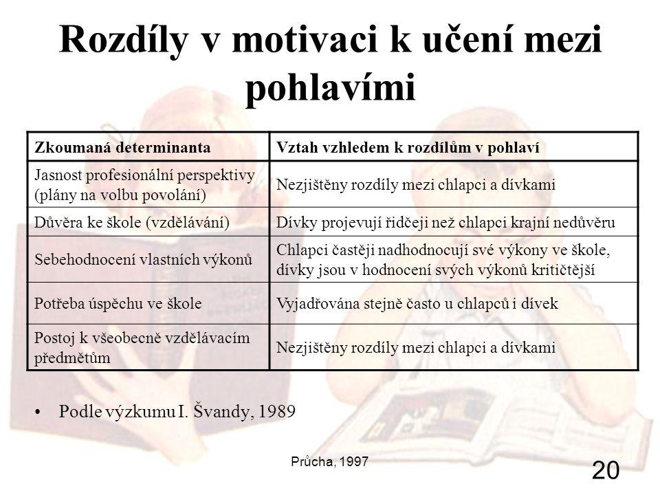 Rozdíly v motivaci k učení mezi pohlavími
