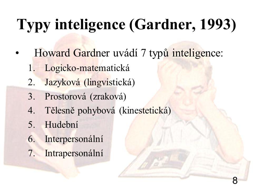 Typy inteligence (Gardner, 1993)