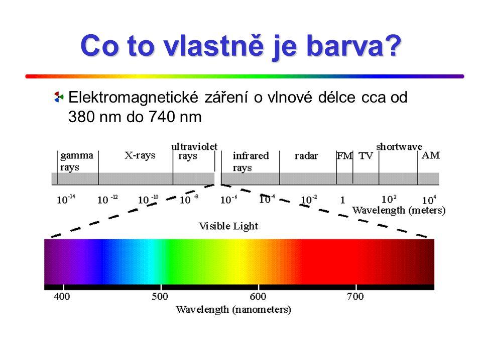 Co to vlastně je barva Elektromagnetické záření o vlnové délce cca od 380 nm do 740 nm