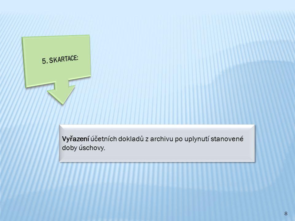5. SKARTACE: Vyřazení účetních dokladů z archivu po uplynutí stanovené doby úschovy.