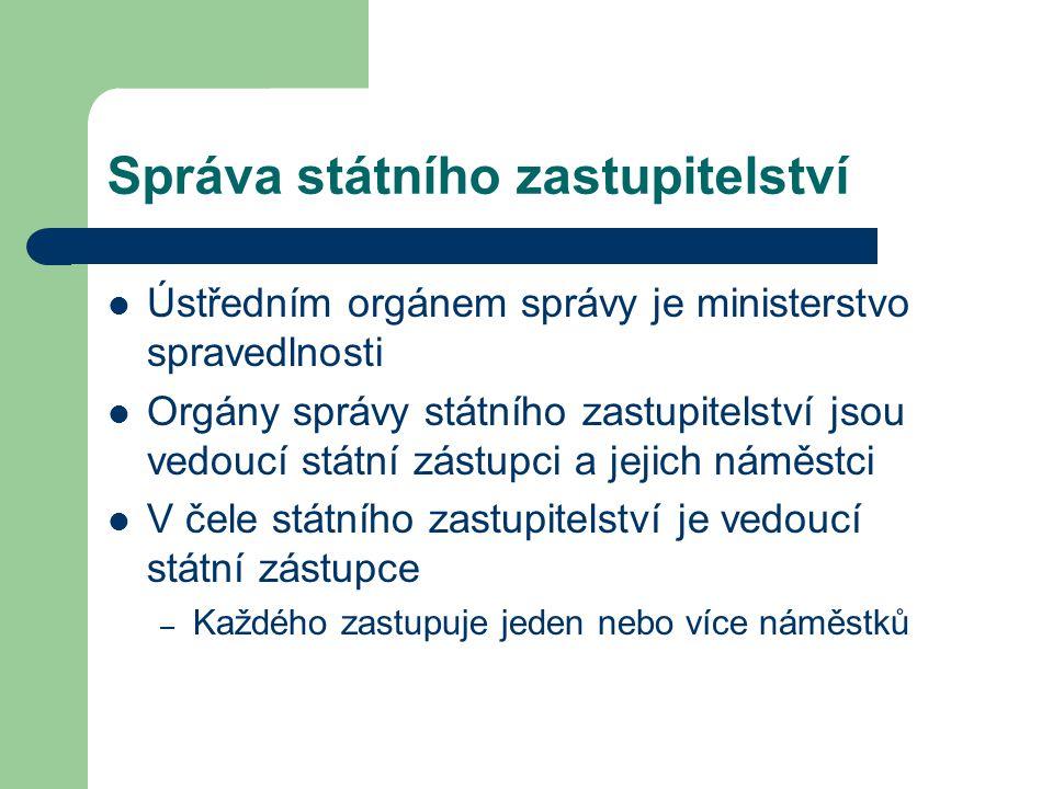 Správa státního zastupitelství