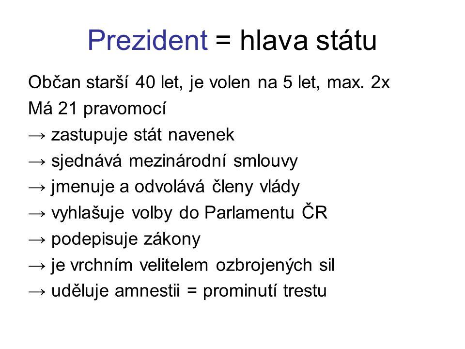 Prezident = hlava státu