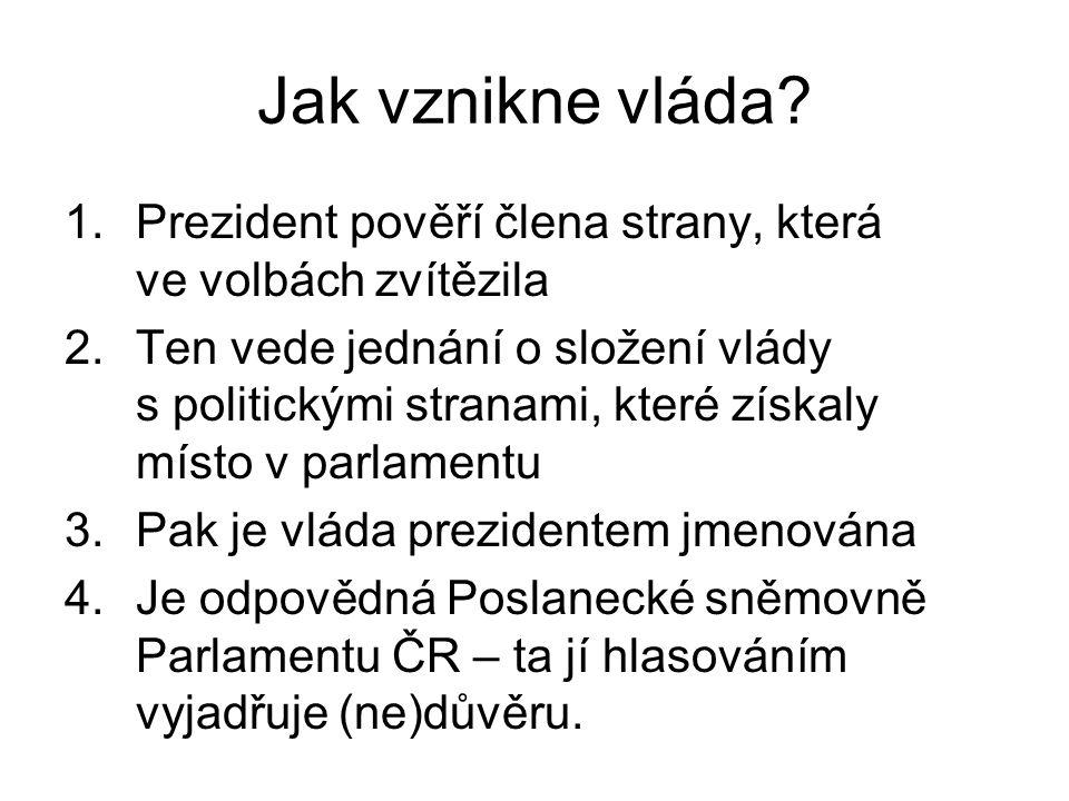 Jak vznikne vláda Prezident pověří člena strany, která ve volbách zvítězila.