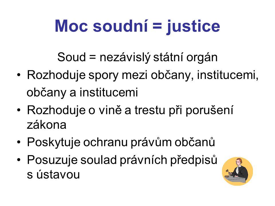 Soud = nezávislý státní orgán