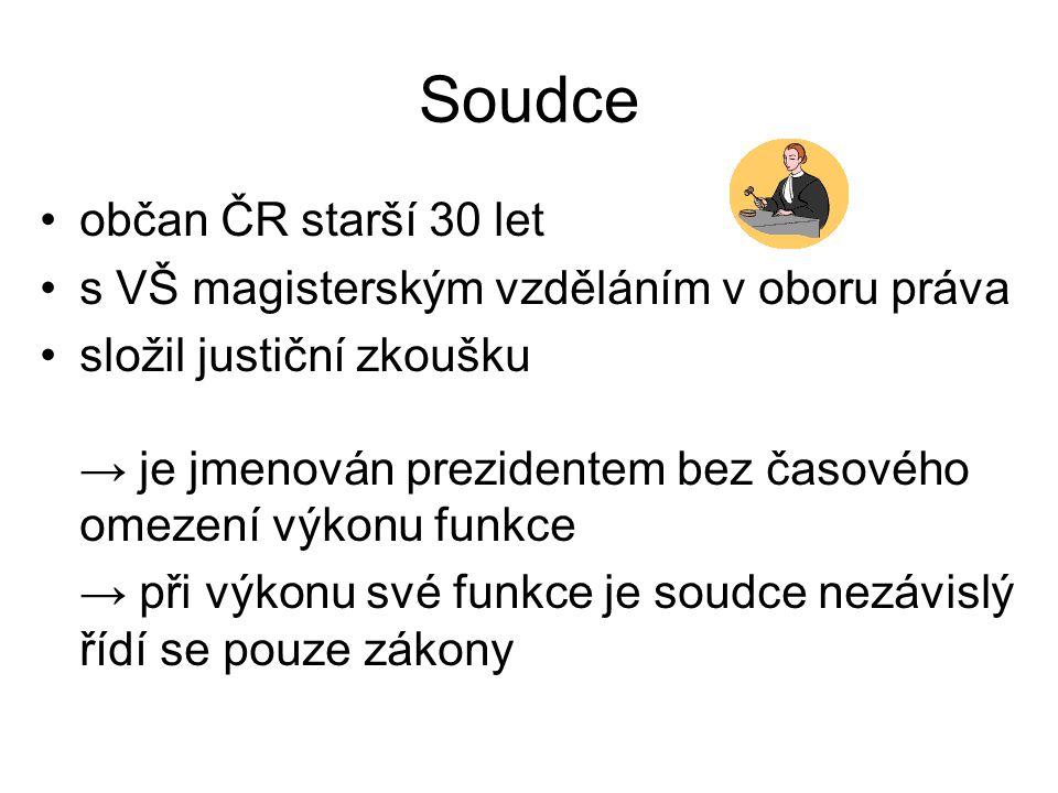 Soudce občan ČR starší 30 let