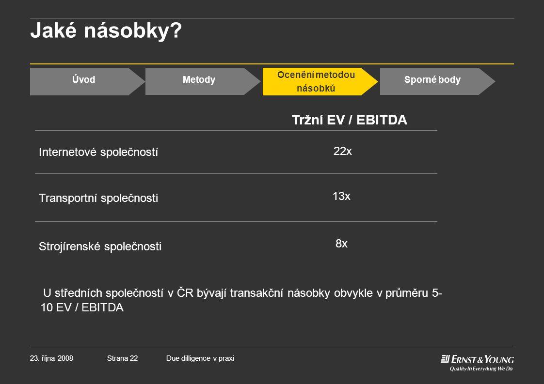 Jaké násobky Tržní EV / EBITDA