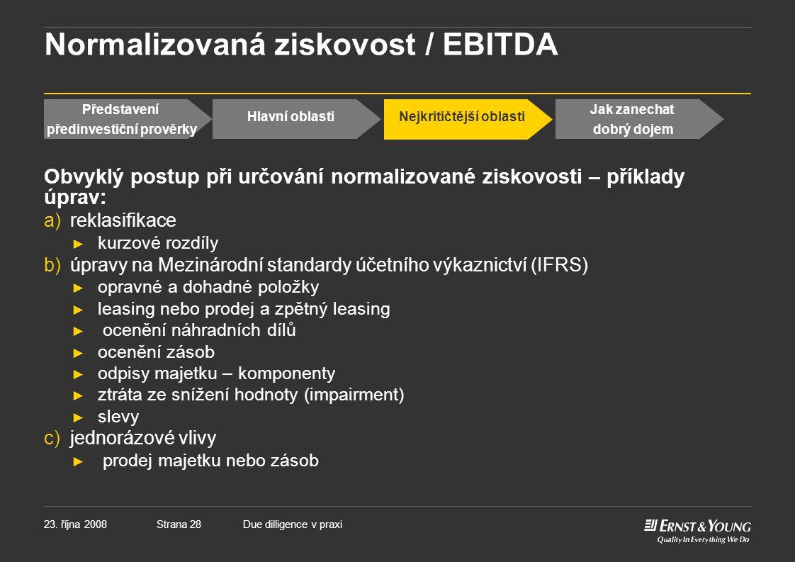 Normalizovaná ziskovost / EBITDA