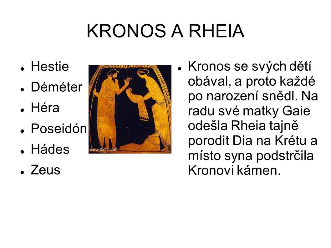 KRONOS A RHEIA Hestie Déméter Héra Poseidón Hádes Zeus