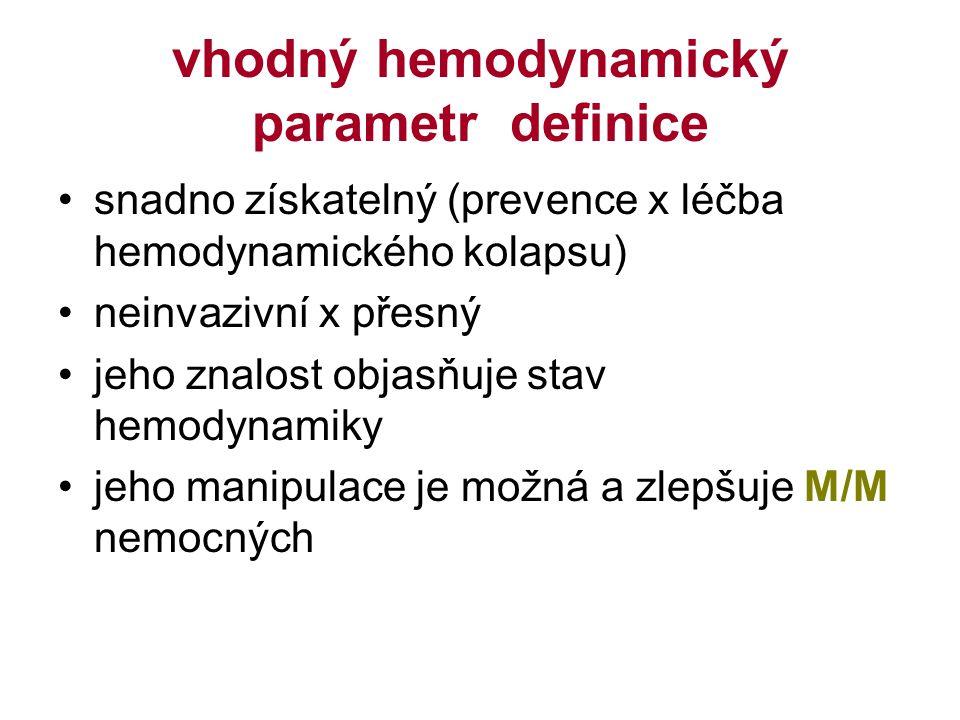 vhodný hemodynamický parametr definice