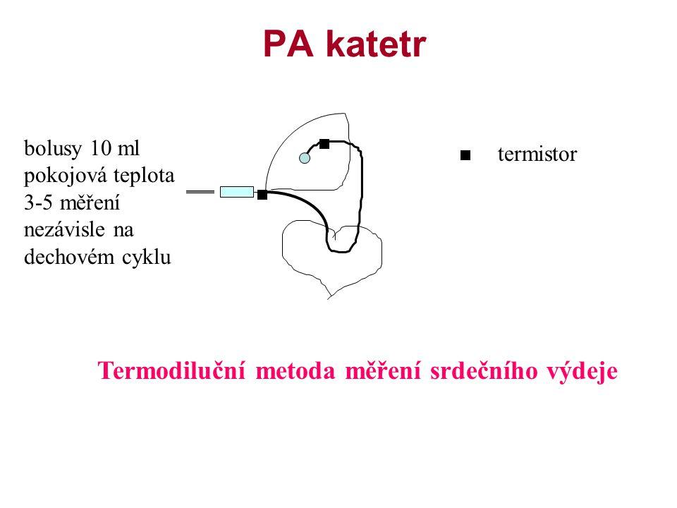 PA katetr Termodiluční metoda měření srdečního výdeje bolusy 10 ml