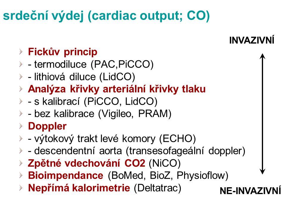 srdeční výdej (cardiac output; CO)