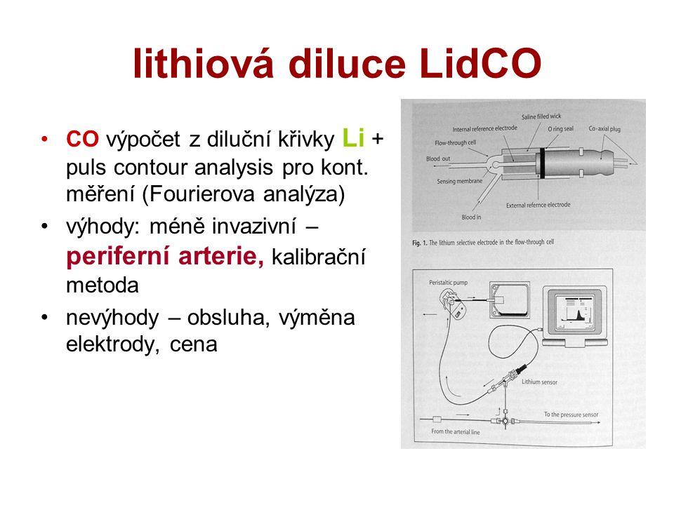 lithiová diluce LidCO CO výpočet z diluční křivky Li + puls contour analysis pro kont. měření (Fourierova analýza)