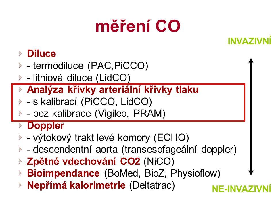 měření CO Diluce - termodiluce (PAC,PiCCO) - lithiová diluce (LidCO)