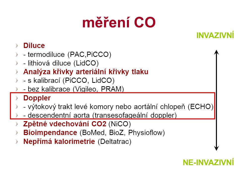 měření CO INVAZIVNÍ NE-INVAZIVNÍ Diluce - termodiluce (PAC,PiCCO)