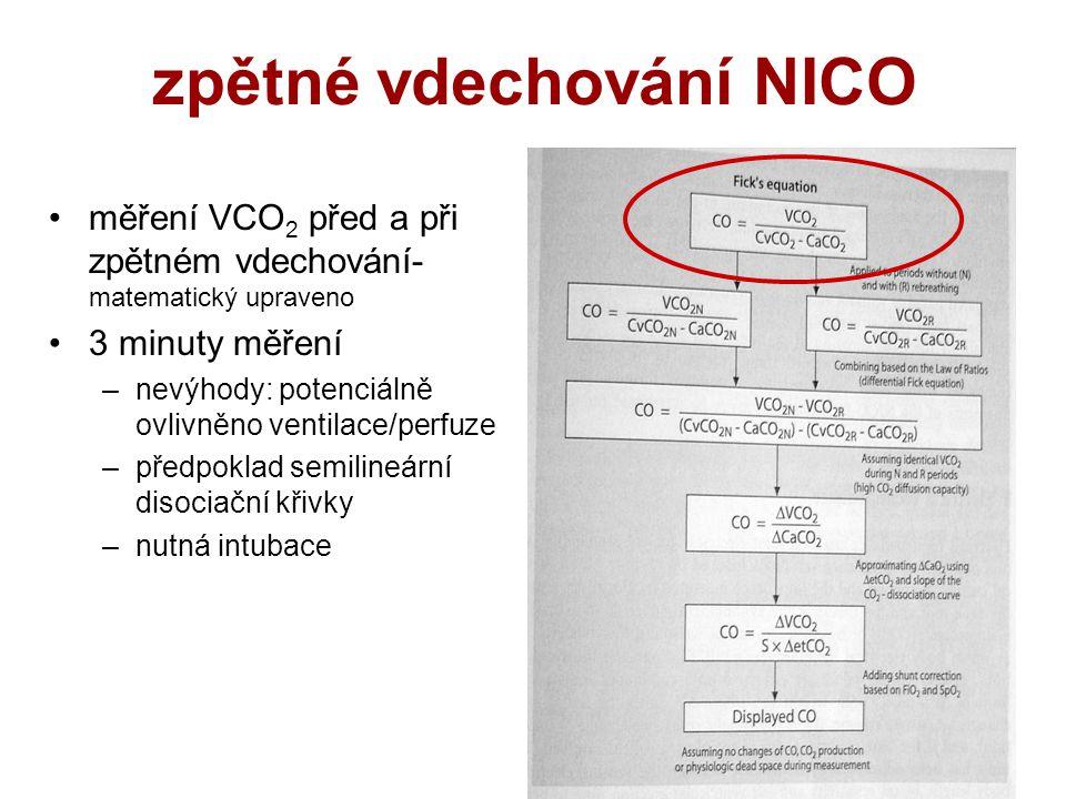zpětné vdechování NICO