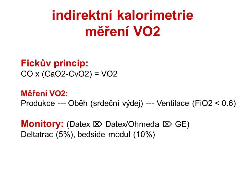indirektní kalorimetrie měření VO2