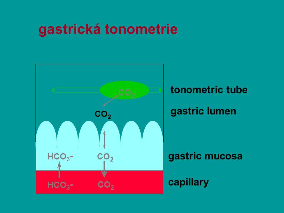 gastrická tonometrie tonometric tube gastric lumen gastric mucosa