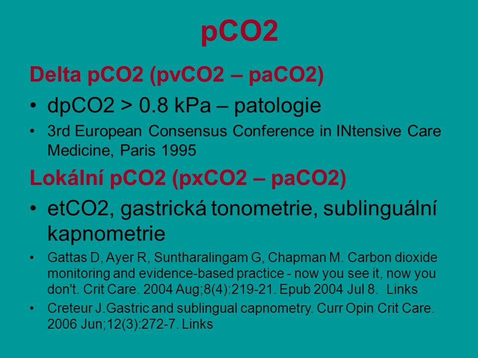 pCO2 Delta pCO2 (pvCO2 – paCO2) dpCO2 > 0.8 kPa – patologie