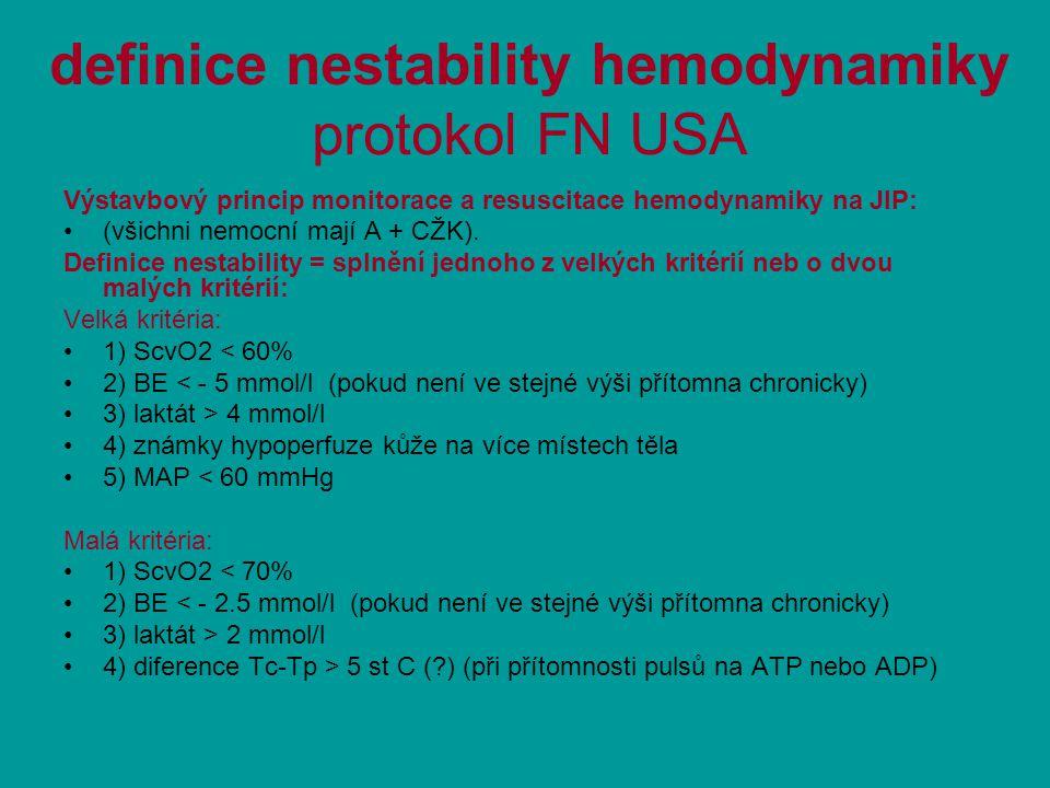 definice nestability hemodynamiky protokol FN USA